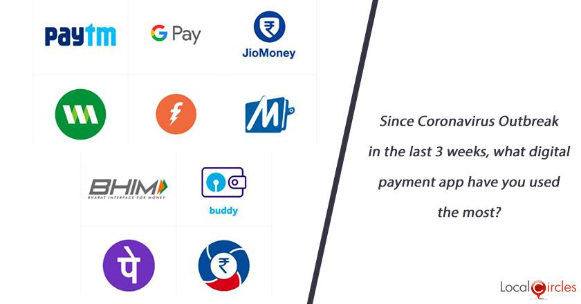 Since Coronavirus Outbreak in the last 3 weeks, what digital payment app have you used the most?