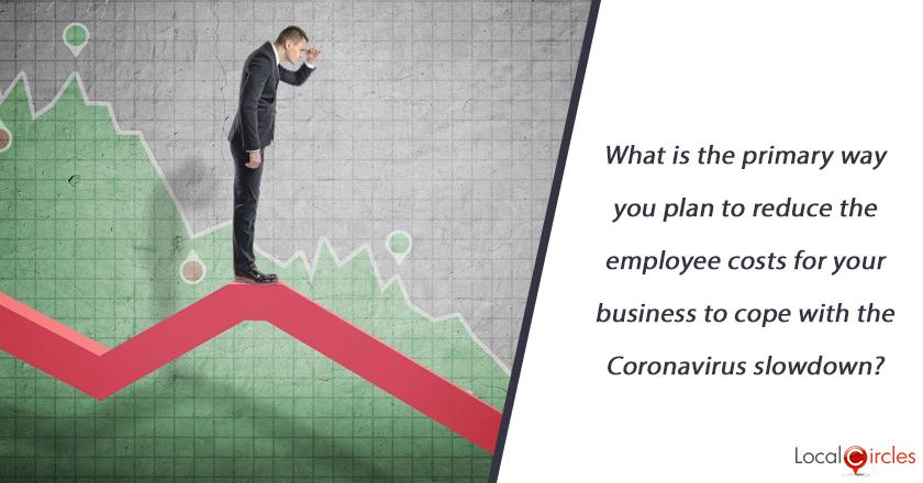 What is the primary way you plan to reduce the employee costs for your business to cope with the Coronavirus slowdown?