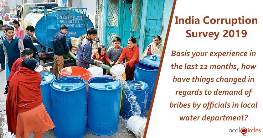 India Corruption Survey 2019: Basis your experience in the last 12 months, how have things changed in regards to demand of bribes by officials in local water department?