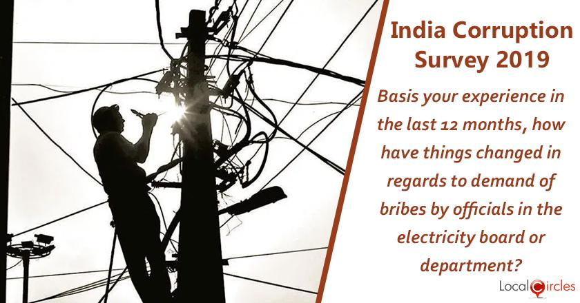 India Corruption Survey 2019: Basis your experience in the last 12 months, how have things changed in regards to demand of bribes by officials in the electricity board or department?