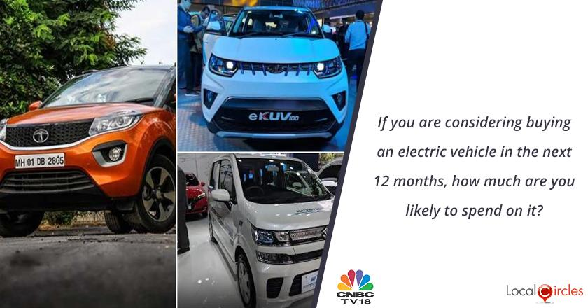 If you are considering buying an electric vehicle in the next 12 months, how much are you likely to spend on it?