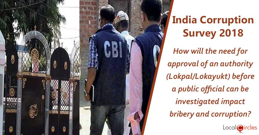 India Corruption Survey 2018: The new anti-corruption law requires the approval of an authority (Lokpal/Lokayukt) before a public official can be investigated by CBI/Police for corruption. According to you, how will this impact bribery and corruption?