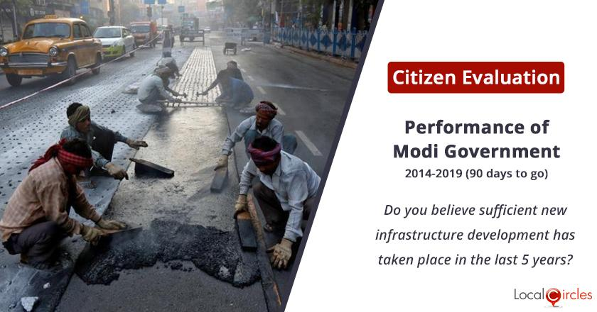 Infrastructure Development under Modi Government: Do you believe sufficient new infrastructure development (roads, power, irrigation, broadband, etc) has taken place in the last 5 years?