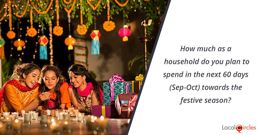 Mood of the Consumer: How much as a household do you plan to spend in the next 60 days (Sep-Oct) towards the festive season?