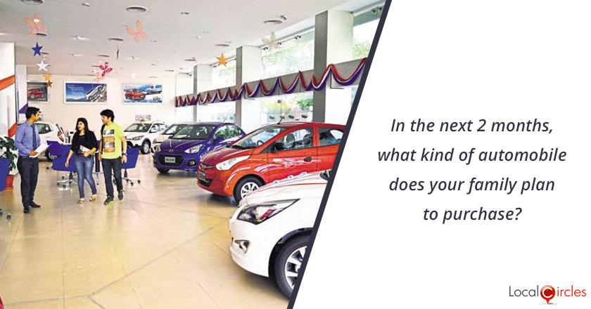 Mood of the Consumer: In the next 2 months, what kind of automobile does your family plan to purchase?