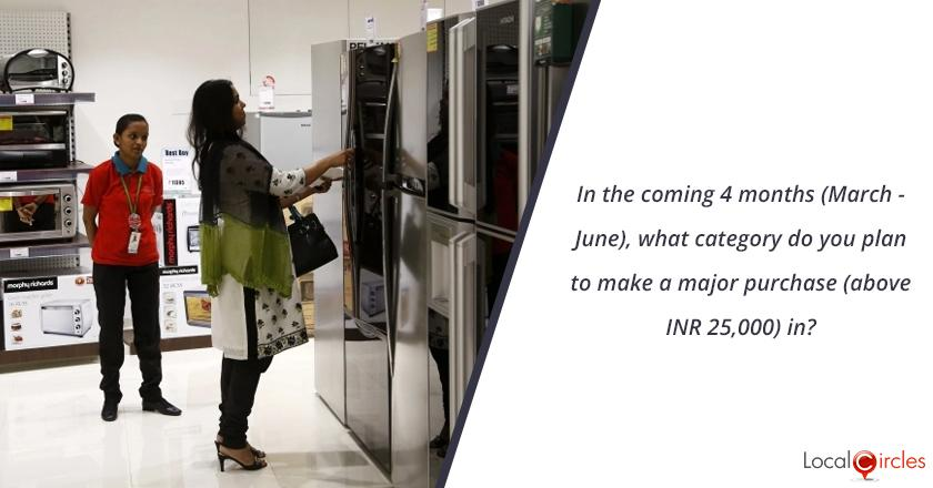 In the coming 4 months (March - June), what category do you plan to make a major purchase (above INR 25,000) in?