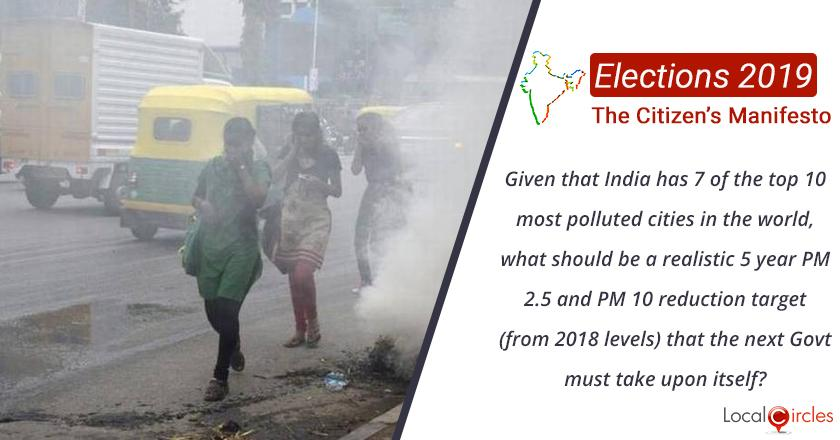 Citizen Oriented Manifesto 2019: Given that India has 7 of the top 10 most polluted cities in the world, what should be a realistic 5 year PM 2.5 and PM 10 reduction target (from 2018 levels) that the next Government must take upon itself?