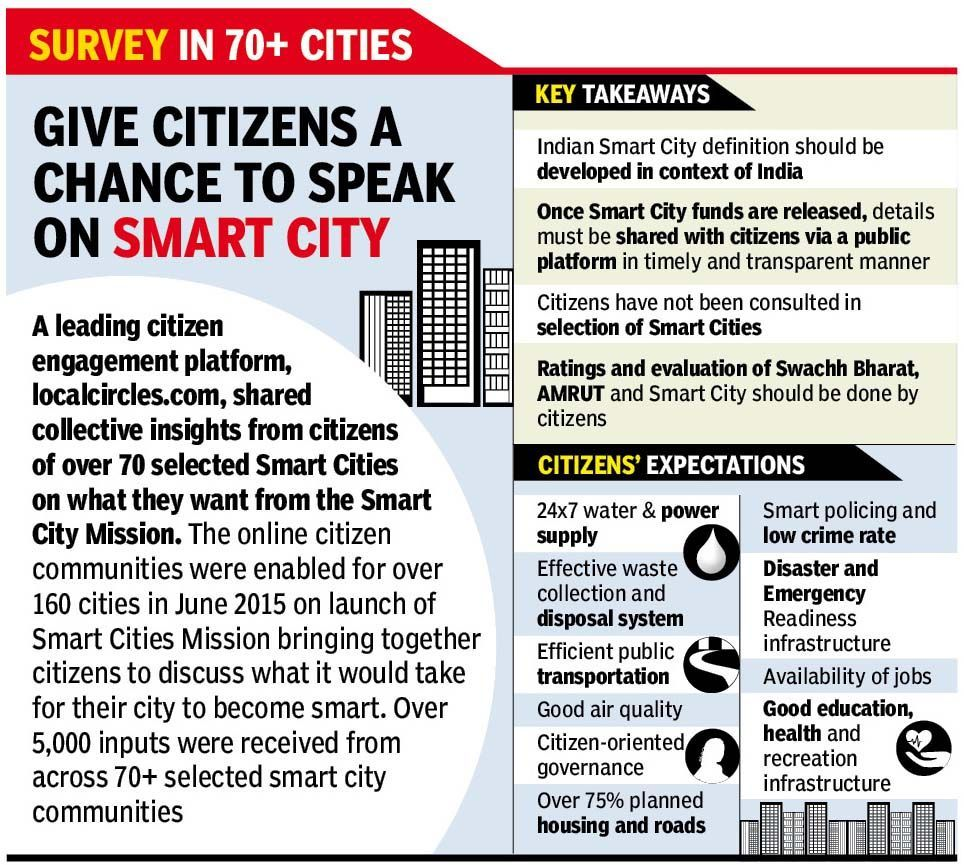Smart_Cities_-_What_Citizens_Want___20150828090606______20150828113328___.jpg