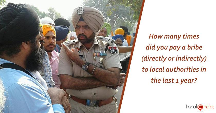 Corruption in Punjab: How many times did you pay a bribe (directly or indirectly) to local authorities in the last 1 year?