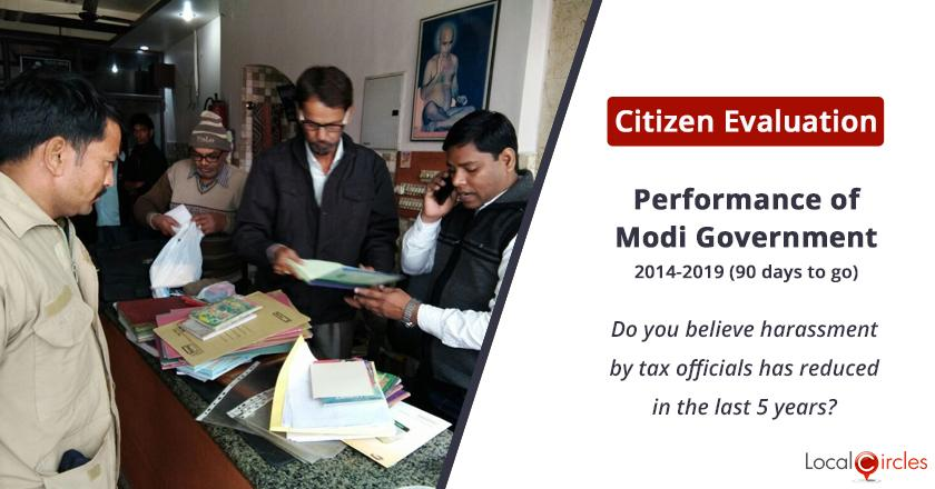 Citizen Evaluation of Modi Government Performance: Do you believe harassment by tax officials has reduced in the last 5 years?