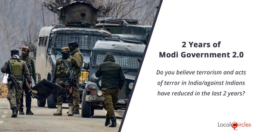 2 years of Modi Government 2.0: Do you believe terrorism and acts of terror in India/against Indians have reduced in the last 2 years?
