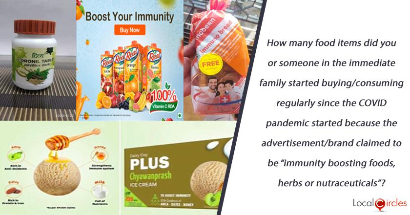 """How many food items did you or someone in the immediate family started buying/consuming regularly since the COVID pandemic started because the advertisement/brand claimed to be """"immunity boosting foods, herbs or nutraceuticals""""?"""