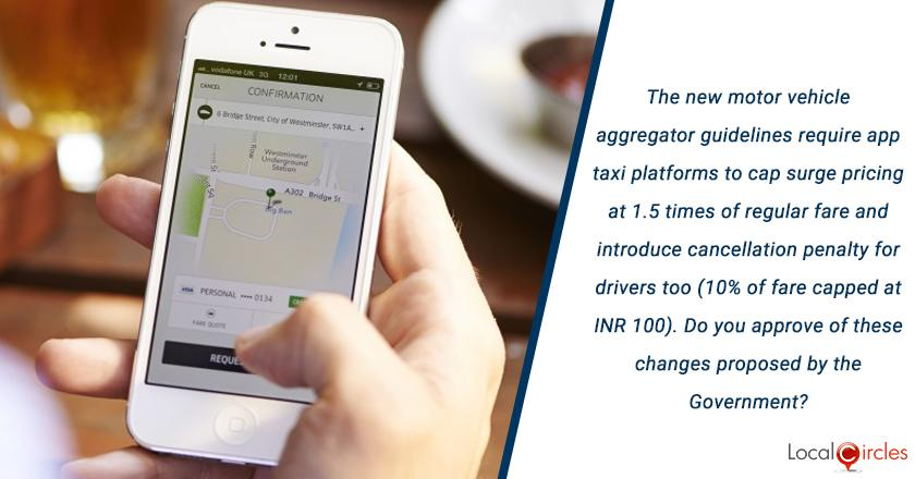 The new motor vehicle aggregator guidelines require app taxi platforms to cap surge pricing at 1.5 times of regular fare and introduce cancellation penalty for drivers too (10% of fare capped at INR 100). Do you approve of these changes proposed by the Government?