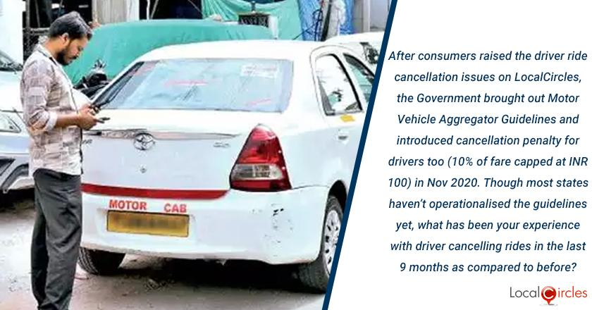 After consumers raised the driver ride cancellation issues on LocalCircles, the Government brought out Motor Vehicle Aggregator Guidelines and introduced cancellation penalty for drivers too (10% of fare capped at INR 100) in Nov 2020. Though most states haven't operationalised the guidelines yet, what has been your experience with driver cancelling rides in the last 9 months as compared to before?