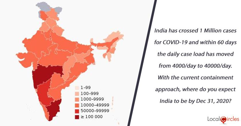 India has crossed 1 Million cases for COVID-19 and within 60 days the daily case load has moved from 4000/day to 40000/day. With the current containment, where do you expect India to be by Dec 31, 2020?