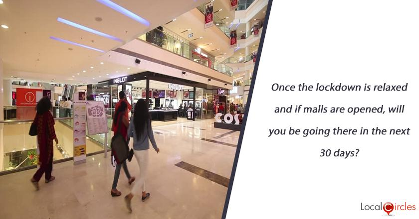 Now that the lockdown is relaxed, if malls are opened, will you be going there in the next 30 days?