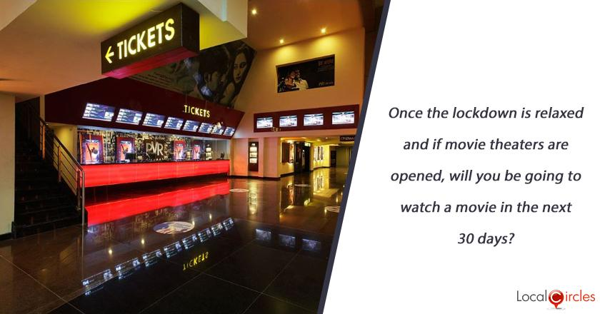 Now that the lockdown is relaxed, if movie theaters are opened, will you be going to watch a movie in the next 30 days?