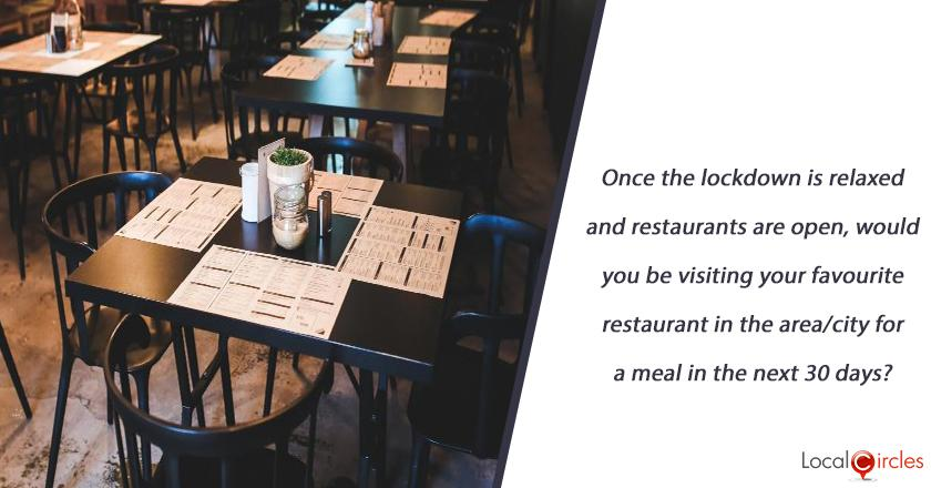 Once the lockdown is relaxed and restaurants are open, would you be visiting your favourite restaurant in the area/city for a meal in the next 30 days?