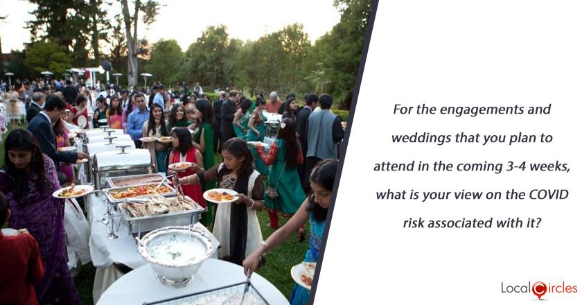 For the engagements and weddings that you plan to attend in the coming 3-4 weeks, what is your view on the COVID risk associated with it?