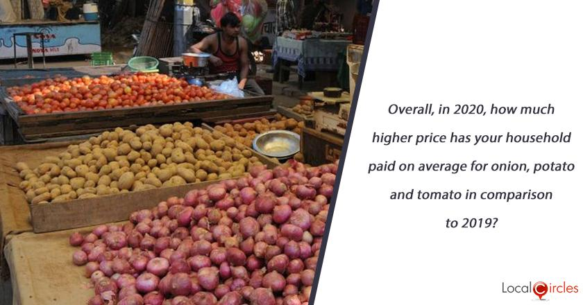 Overall, in 2020, how much higher price has your household paid on average for onion, potato and tomato in comparison to 2019?