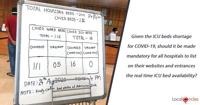Given the ICU beds shortage for COVID-19, should it be made mandatory for all hospitals to list on their websites and entrances the real time ICU bed availability?