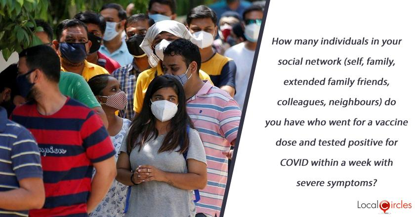 How many individuals in your social network (self, family, extended family friends, colleagues, neighbours) do you have who went for a vaccine dose and tested positive for COVID within a week with severe symptoms? <br/> <br/>P.S. if you do not know of the above, do check with your contacts before responding