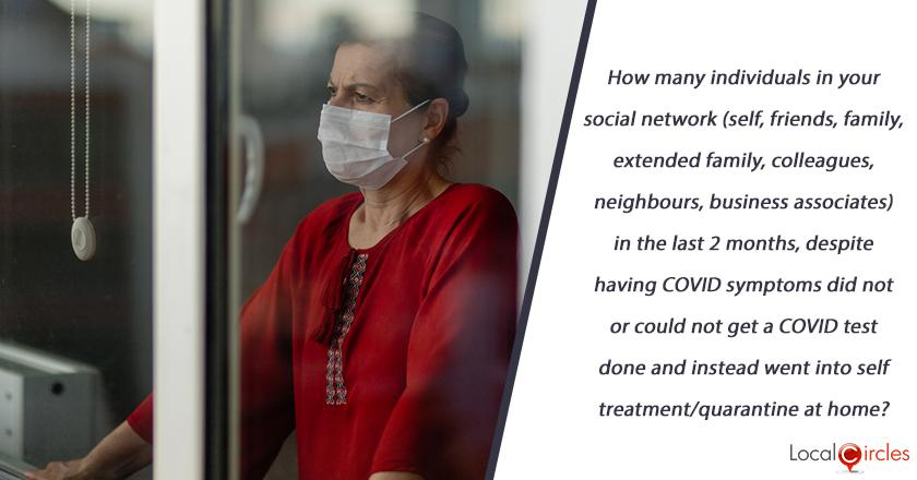 How many individuals in your social network (self, friends, family, extended family, colleagues, neighbours, business associates) in the last 2 months, despite having COVID symptoms did not or could not get a COVID test done and instead went into self treatment/quarantine at home?