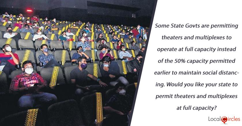 Some State Governments are permitting theaters and multiplexes to operate at full capacity instead of the 50% capacity permitted earlier to maintain social distancing. Would you like your state to permit theaters and multiplexes at full capacity?