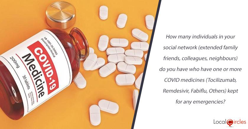 How many individuals in your social network (extended family friends, colleagues, neighbours) do you have who have one or more COVID medicines (Tocilizumab, Remdesivir, Fabiflu, Others) kept for any emergencies? <br/> <br/>P.S. if you do not know of the above, do check with your networks before responding