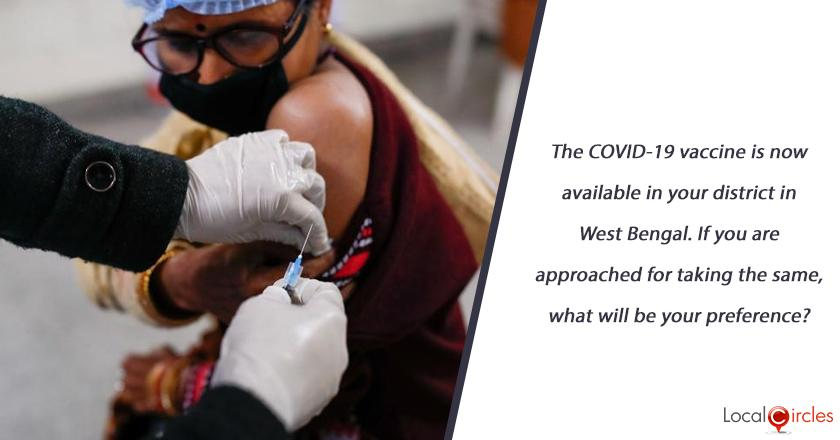 The COVID-19 vaccine is now available in your district in West Bengal. If you are approached for taking the same, what will be your preference?