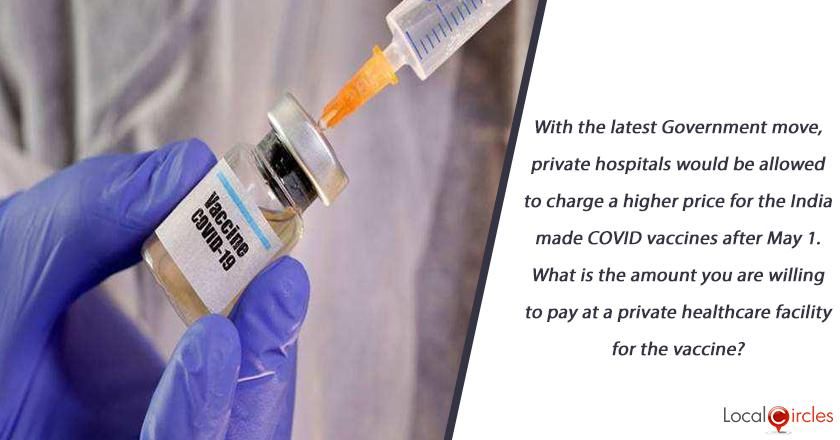 With the latest Government move, private hospitals would be allowed to charge a higher price for the India made COVID vaccines after May 1. What is the amount you are willing to pay at a private healthcare facility for the vaccine?