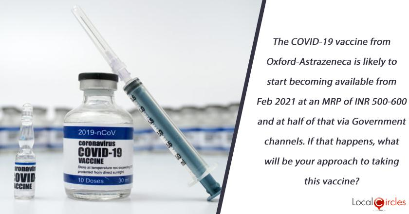 The COVID-19 vaccine is likely to start becoming available from Feb 2021 via private and Government channels. If that happens, what will be your approach to taking this vaccine?
