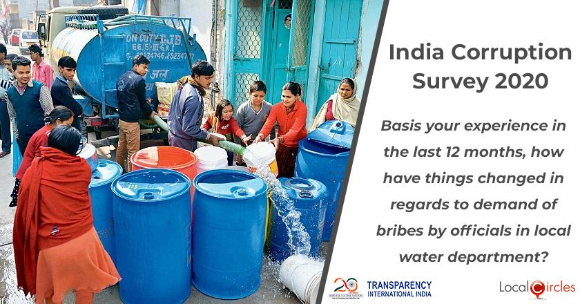 India Corruption Survey 2020: Basis your experience in the last 12 months, how have things changed in regards to demand of bribes by officials in local water department?