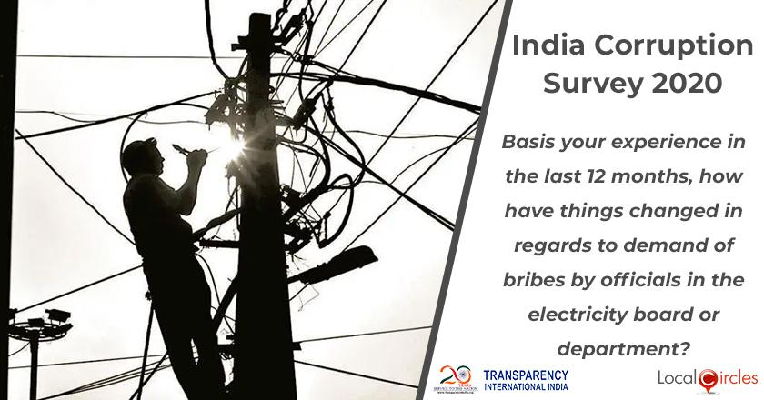 India Corruption Survey 2020: Basis your experience in the last 12 months, how have things changed in regards to demand of bribes by officials in the electricity board or department?