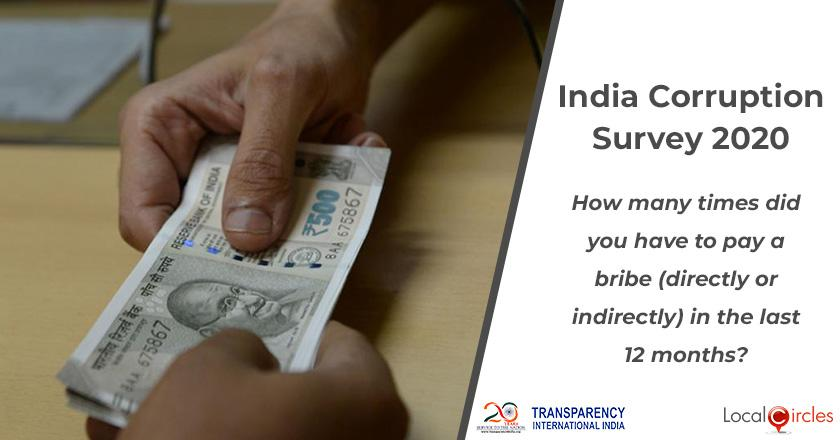 India Corruption Survey 2020: How many times did you have to pay a bribe (directly or indirectly) in the last 12 months?