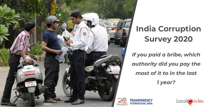 India Corruption Survey 2020: If you paid a bribe, which authority did you pay the most of it in the last 1 year?