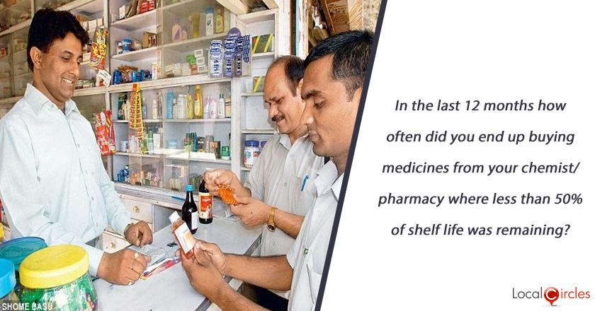 In the last 12 months how often did you end up buying medicines from your chemist/pharmacy where less than 50% of shelf life was remaining?