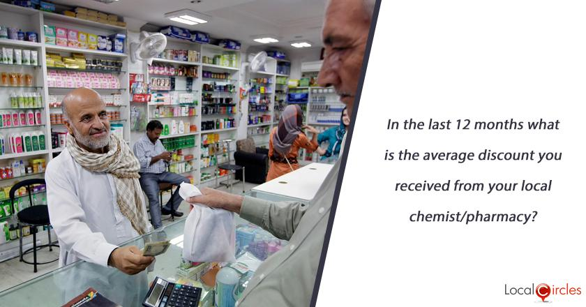 In the last 12 months what is the average discount you received from your local chemist/pharmacy?