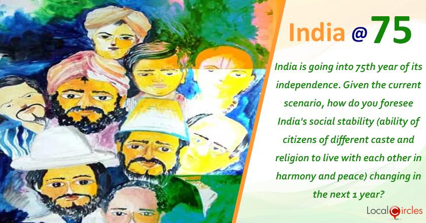 India at 75: India is going into 75th year of its independence. Given the current scenario, how do you foresee India's social stability (ability of citizens of different caste and religion to live with each other in harmony and peace) changing in the next 1 year?