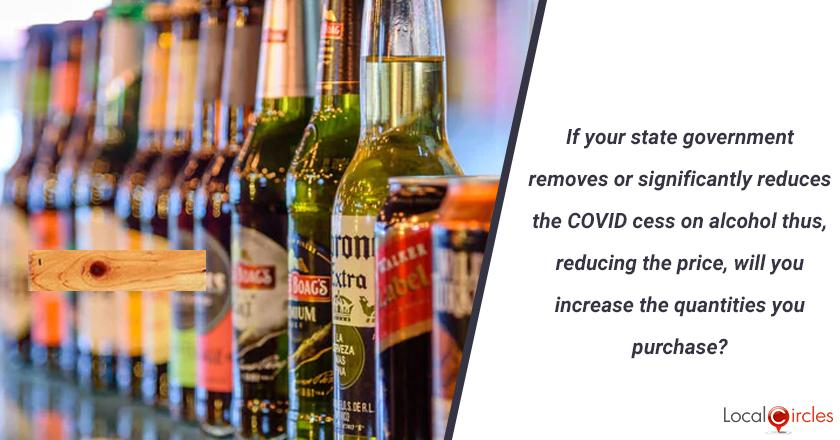 If Government of Rajasthan removes or significantly reduces the COVID cess on alcohol, thus reducing the price, will you increase the quantities you purchase? (You should only answer this question if you are 18 or above in age)