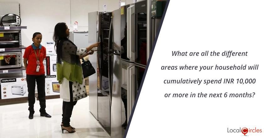 What are all the different areas where your household will cumulatively spend INR 10,000 or more in the next 6 months?