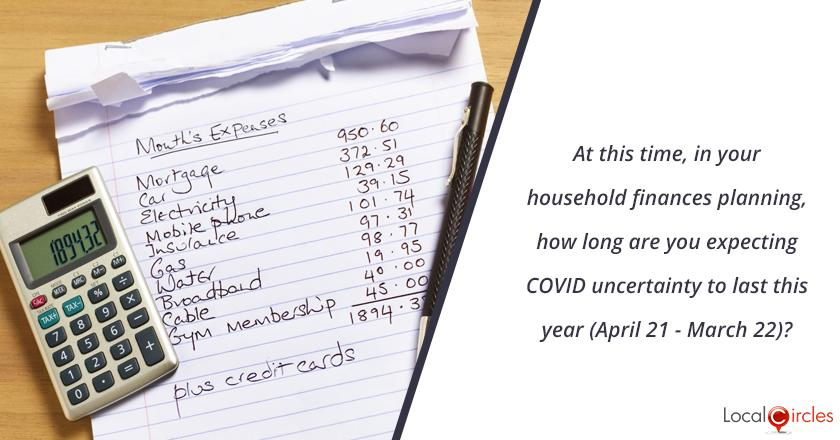 At this time, in your household finances planning, how long are you expecting COVID uncertainty to last this year (April 21 - March 22)?