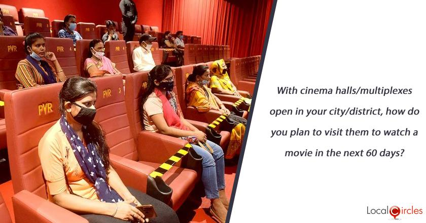 With cinema halls/multiplexes open in your city/district, how do you plan to visit them to watch a movie in the next 60 days?
