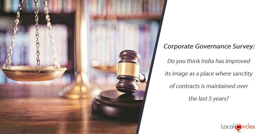 Corporate Governance Survey: Do you think India has improved its image as a place where sanctity of contracts is maintained over the last 5 years?