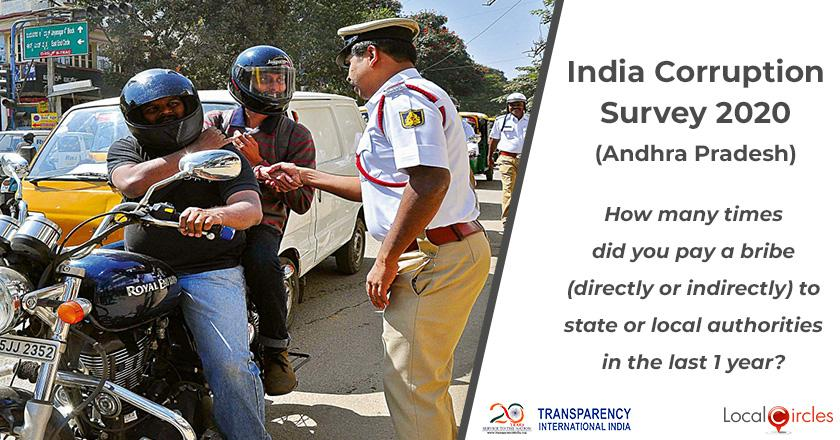 India Corruption Survey 2020 (Andhra Pradesh): How many times did you pay a bribe (directly or indirectly) to state or local authorities in the last 1 year?