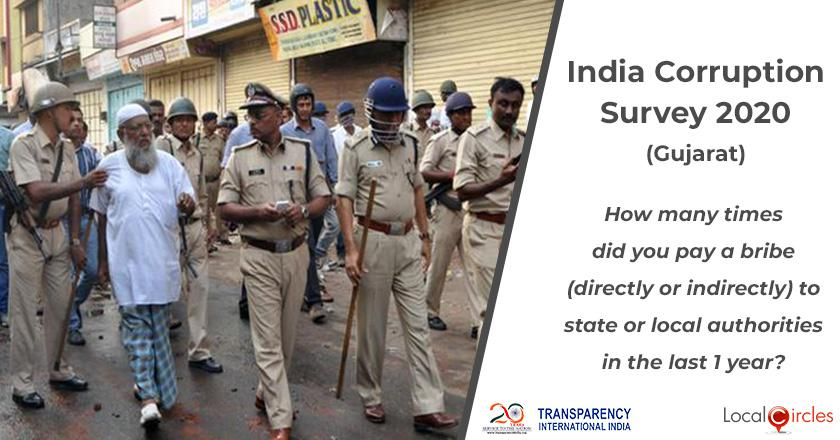 India Corruption Survey 2020 (Gujarat): How many times did you pay a bribe (directly or indirectly) to state or local authorities in the last 1 year?