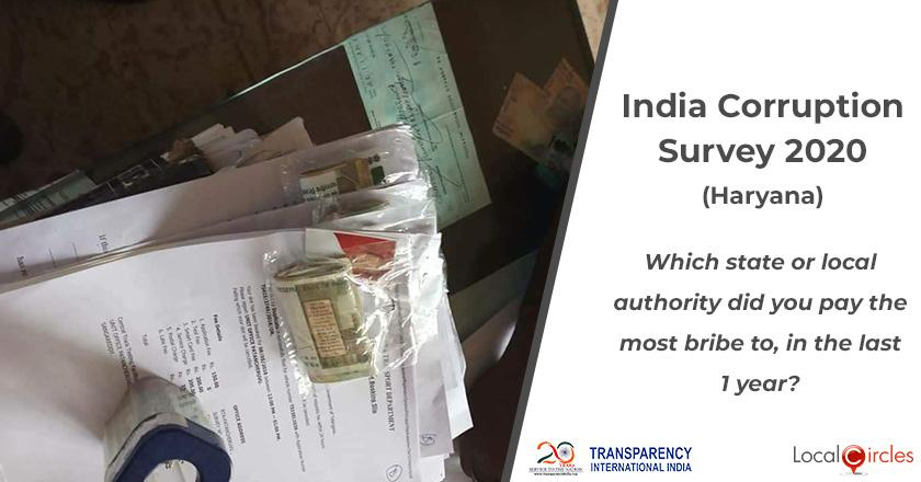India Corruption Survey 2020 (Haryana): Which state or local authority did you pay the most bribe to, in the last 1 year?