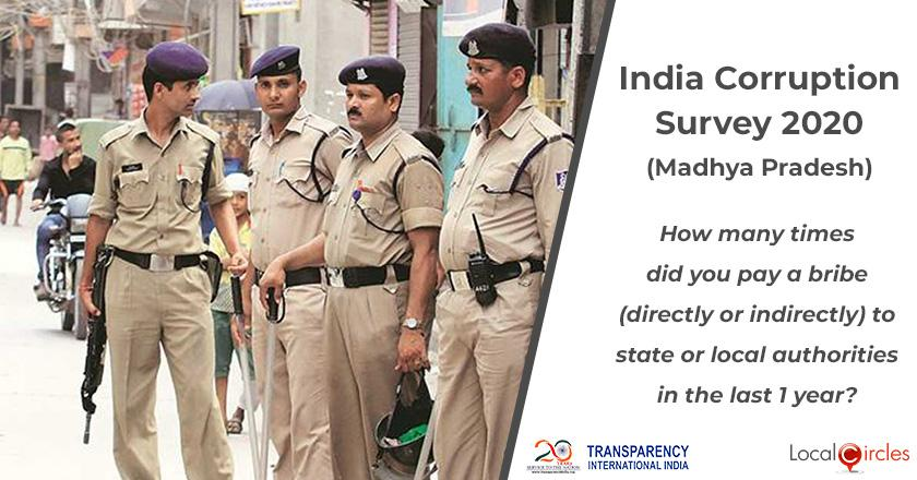 India Corruption Survey 2020 (Madhya Pradesh): How many times did not pay a bribe (directly or indirectly) to state or local authorities in the last 1 year?