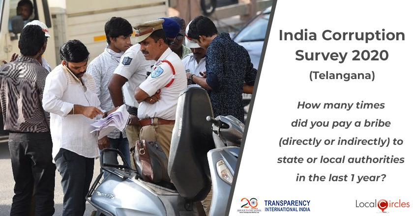 India Corruption Survey 2020 (Telangana): How many times did you pay a bribe (directly or indirectly) to state or local authorities in the last 1 year?