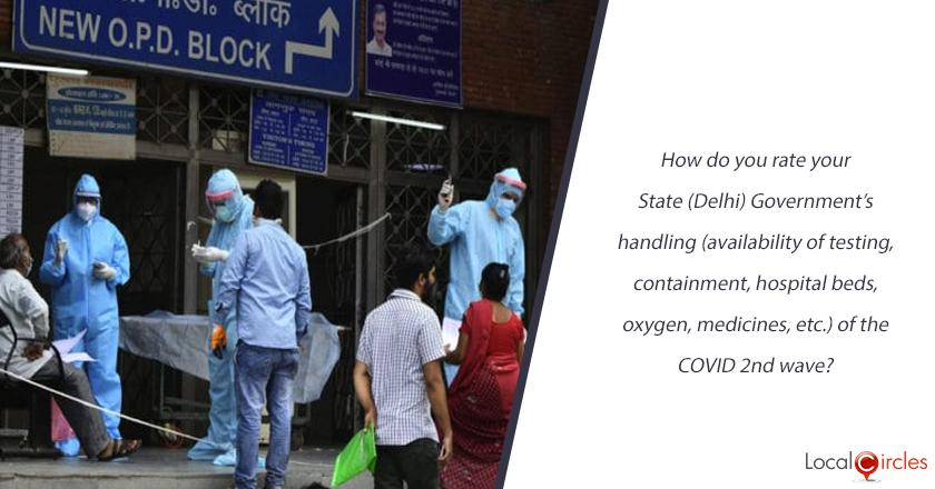 How do you rate your State (Delhi) Government's handling (availability of testing, containment, hospital beds, oxygen, medicines, etc.) of the COVID 2nd wave?